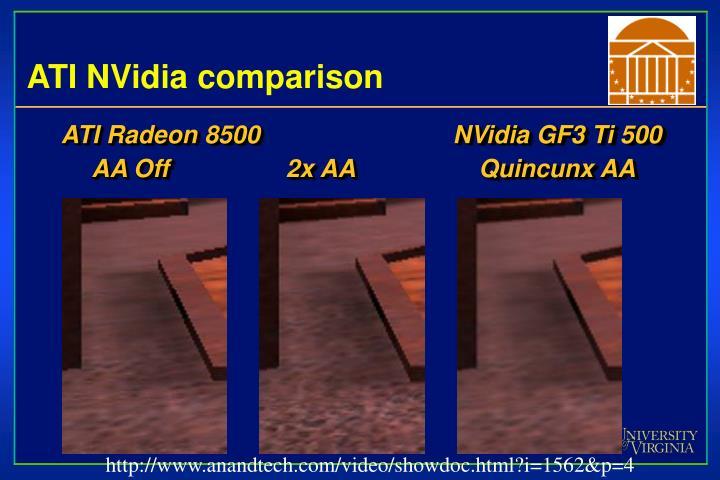 ATI NVidia comparison