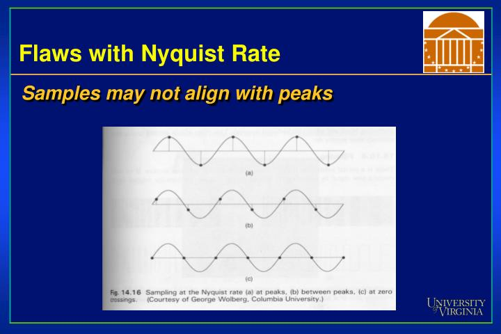 Flaws with Nyquist Rate