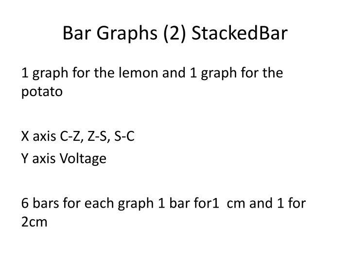 Bar Graphs (2)