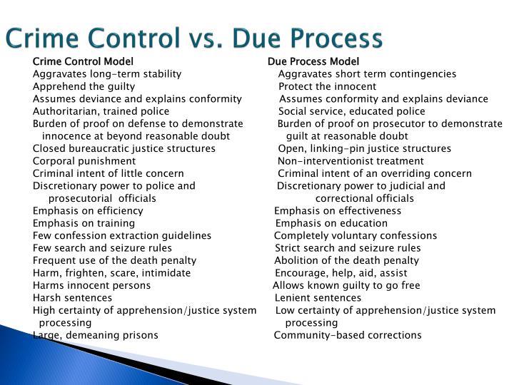 Crime Control vs. Due Process