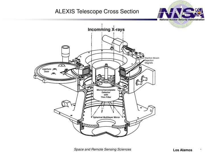 ALEXIS Telescope Cross Section