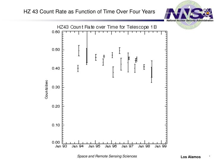 HZ 43 Count Rate as Function of Time Over Four Years