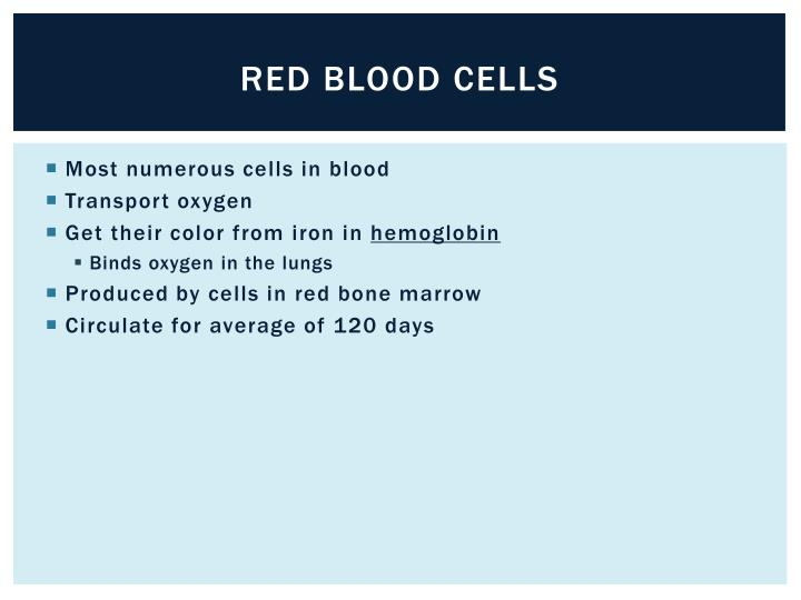 Red blood cells