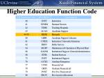 higher education function code