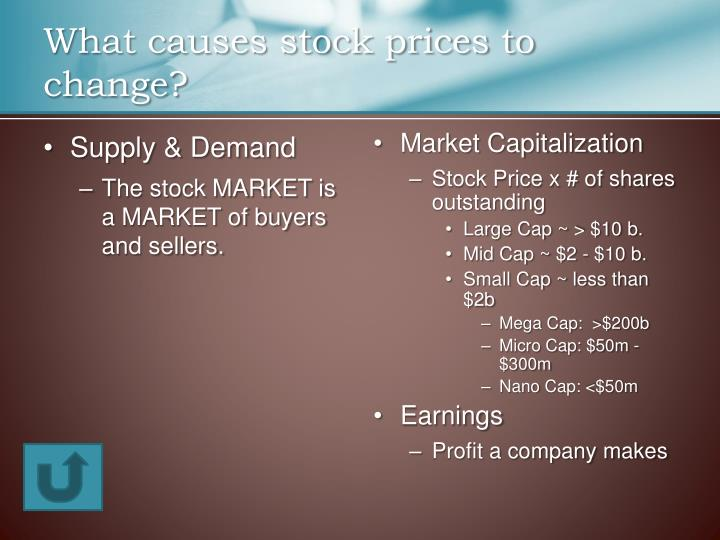What causes stock prices to change?