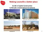 making louisville a better place
