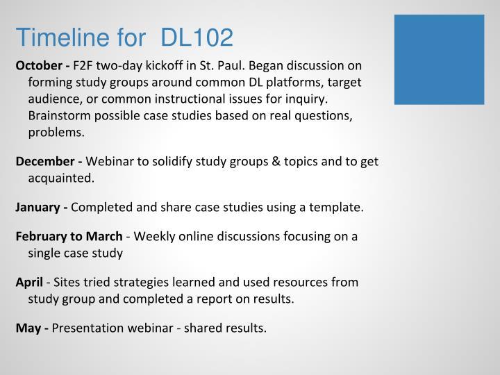 Timeline for  DL102