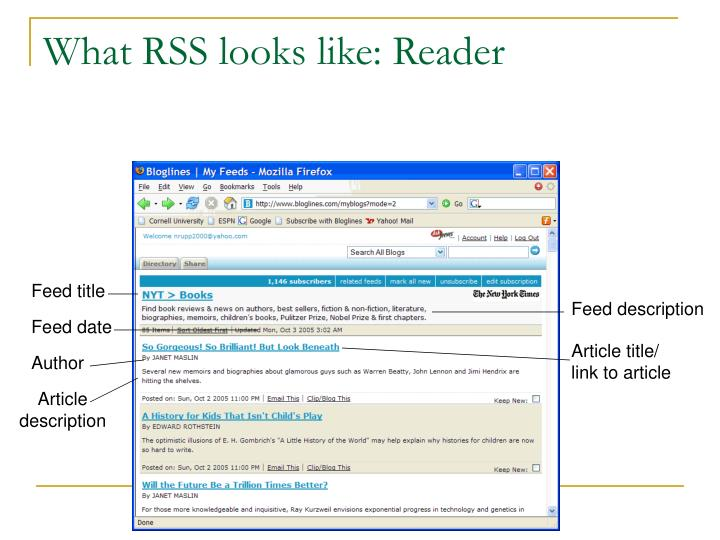 What RSS looks like: Reader