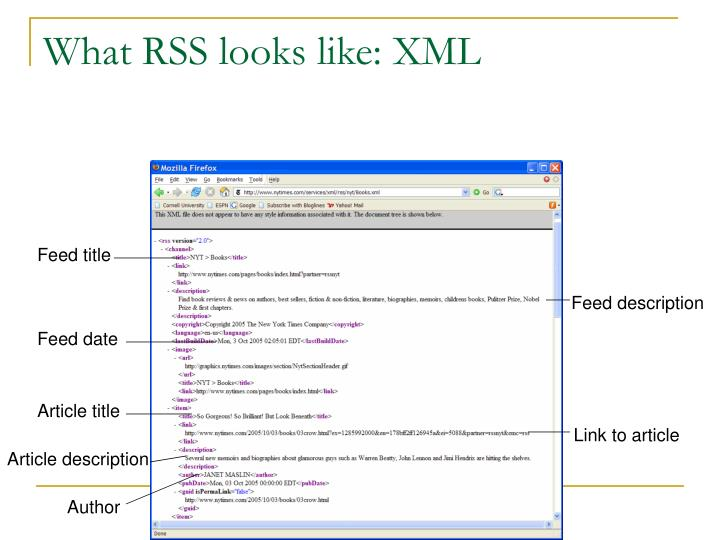 What RSS looks like: XML