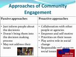 approaches of community engagement