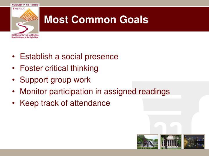 Most common goals