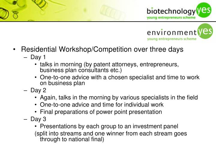 Residential Workshop/Competition over three days