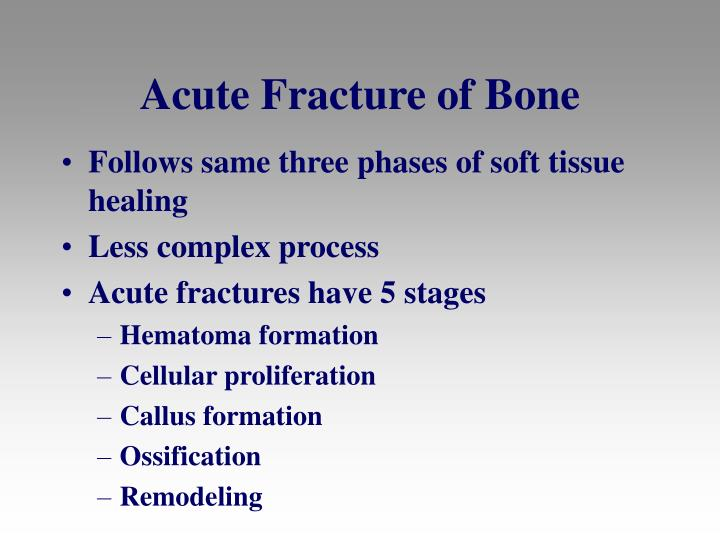 Acute Fracture of Bone