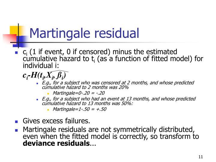 Martingale residual