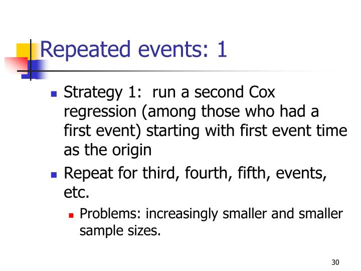 Repeated events: 1