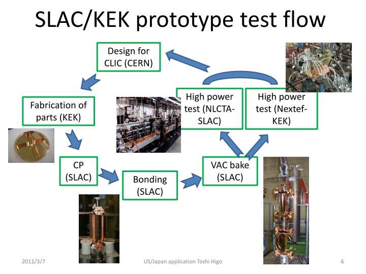 SLAC/KEK prototype test flow
