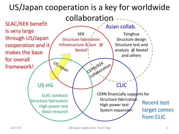 Us japan cooperation is a key for worldwide collaboration