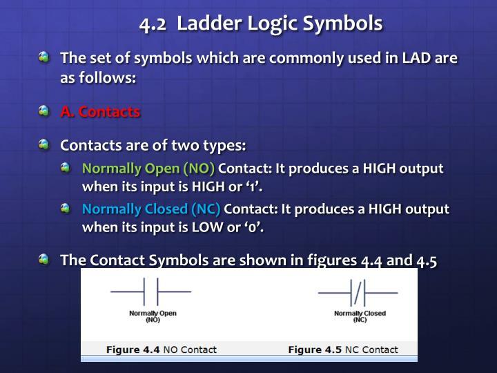 Ppt Plc Fundamentals Mod 4 Powerpoint Presentation Id2715704