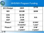 hhs nih program funding