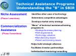 technical assistance programs understanding the b in sbir