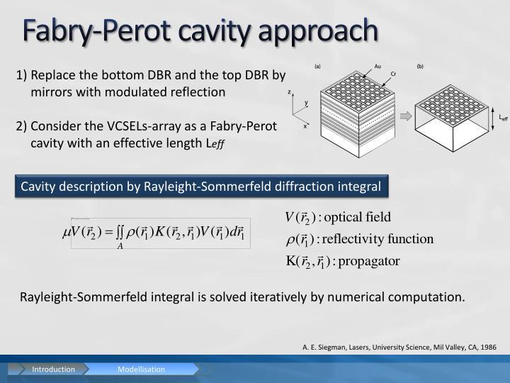 Fabry-Perot cavity approach