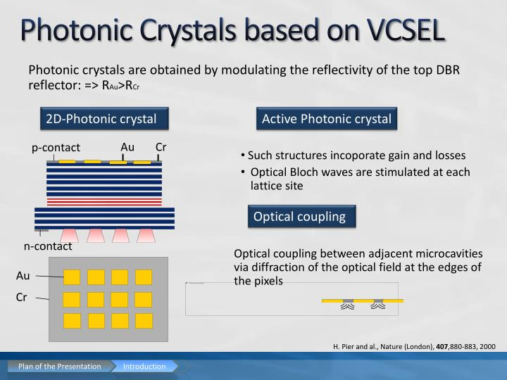 Photonic Crystals based on VCSEL
