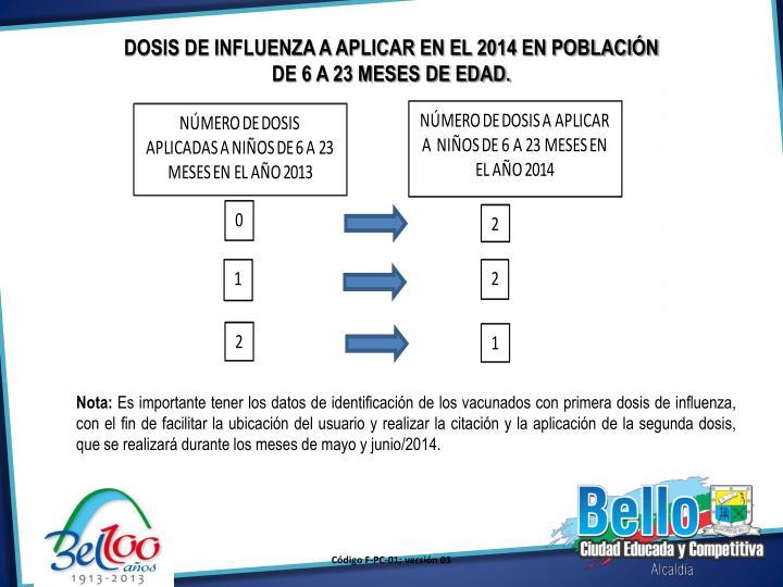 DOSIS DE INFLUENZA A APLICAR EN EL 2014 EN POBLACIÓN