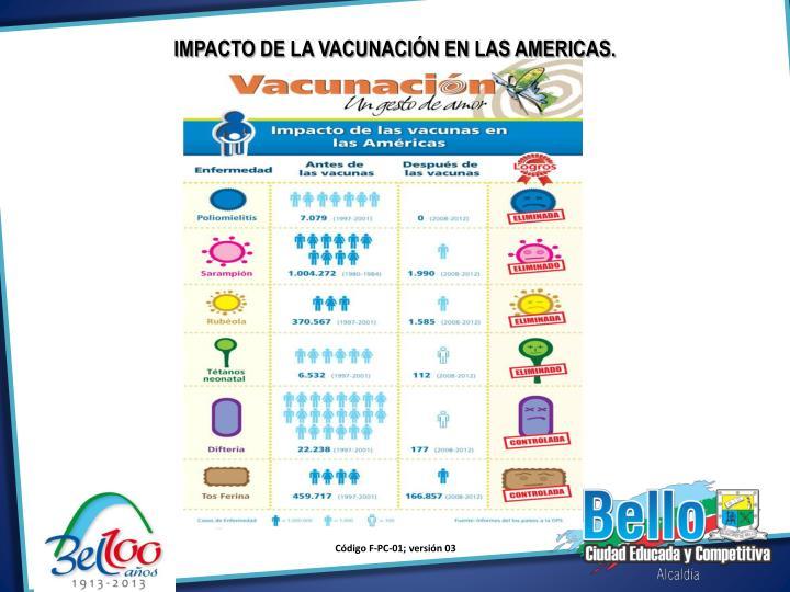 IMPACTO DE LA VACUNACIÓN EN LAS AMERICAS.