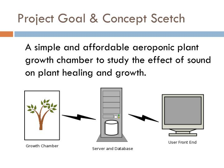 Project goal concept scetch