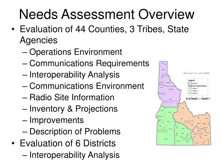 Needs assessment overview
