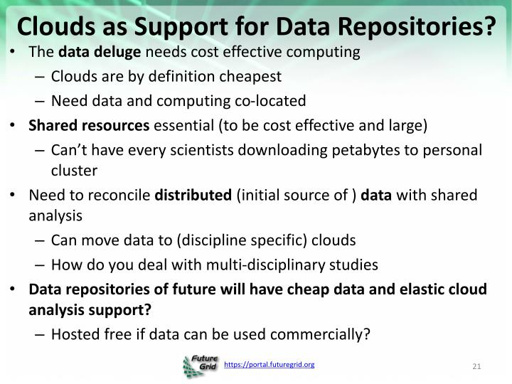 Clouds as Support for Data Repositories?
