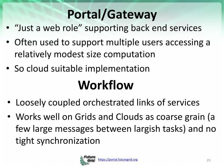 Portal/Gateway