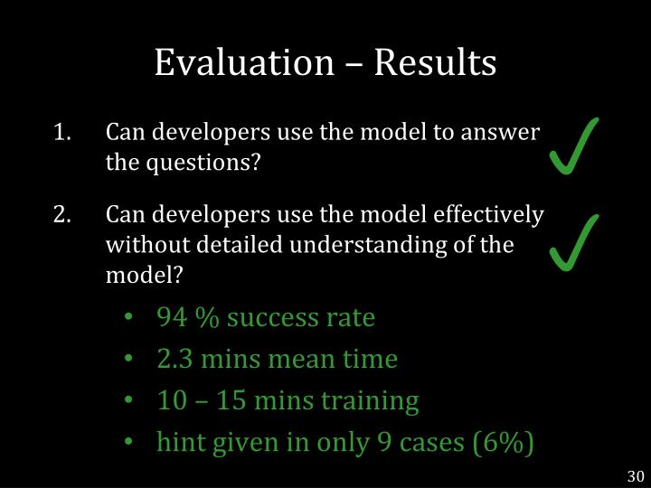 Evaluation – Results