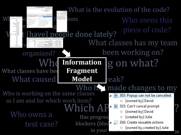 What is the evolution of the code?