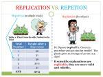 replication vs repetion