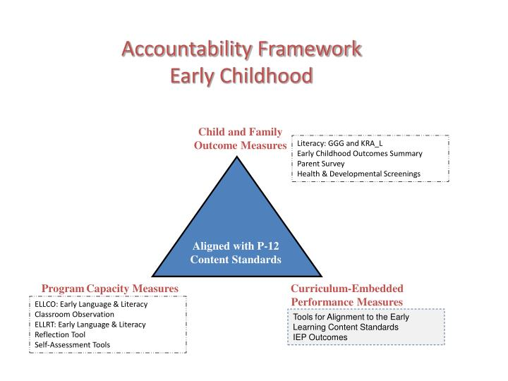 Accountability Framework