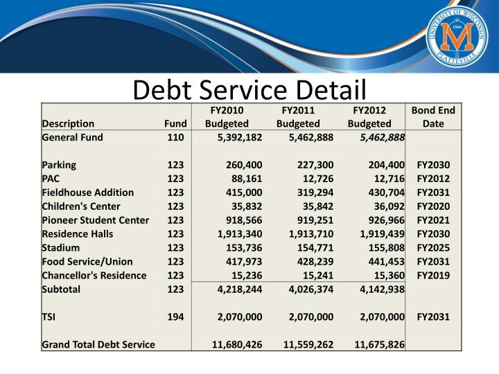 Debt Service Detail