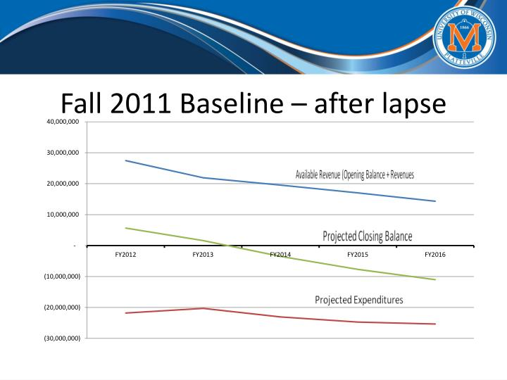 Fall 2011 Baseline – after lapse