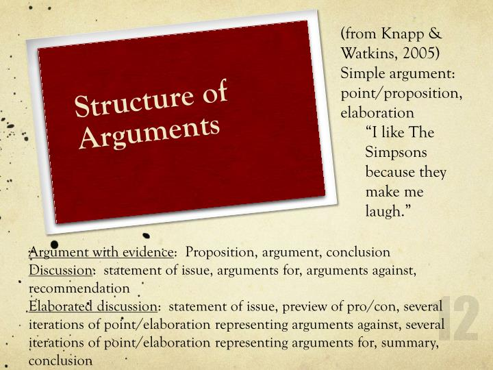 (from Knapp & Watkins, 2005)
