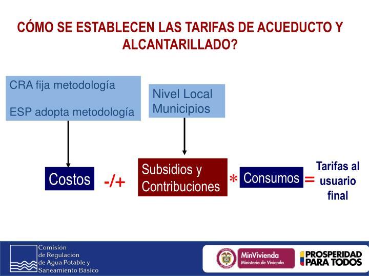 CÓMO SE ESTABLECEN LAS TARIFAS DE ACUEDUCTO Y ALCANTARILLADO?