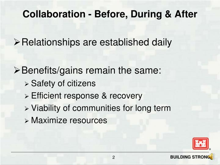 Collaboration before during after