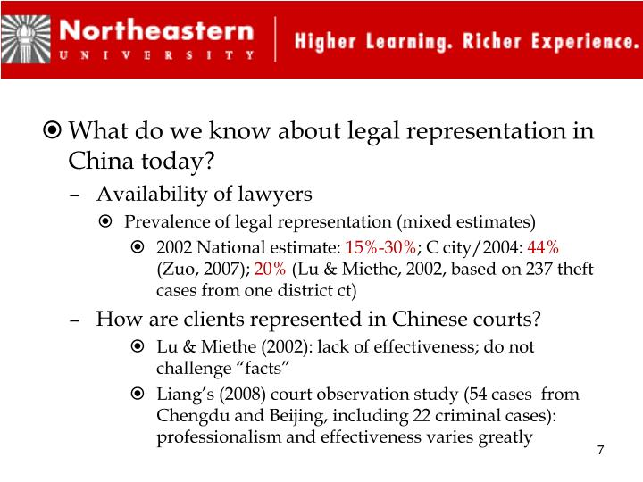 What do we know about legal representation in China today?