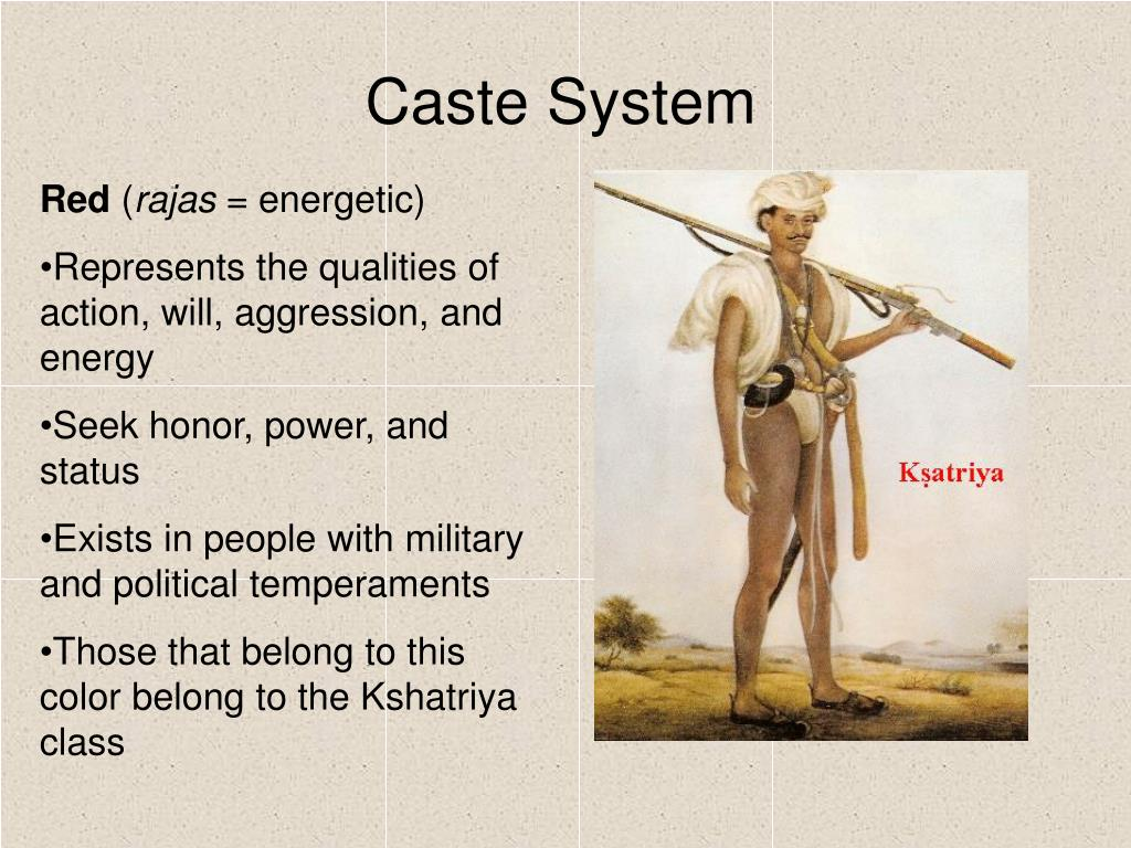 PPT - Caste System PowerPoint Presentation - ID:2717367