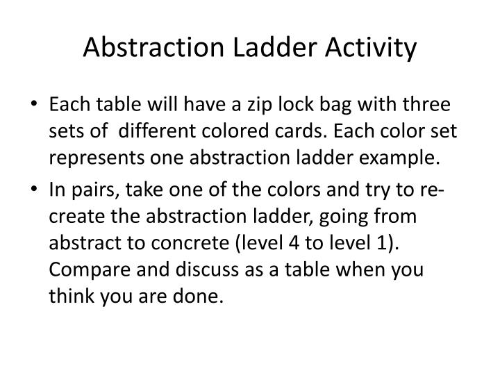 Abstraction Ladder Activity