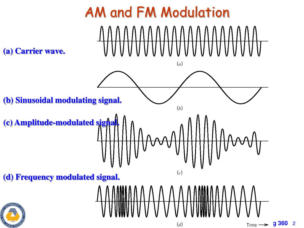 PPT - Chapter 5 AM, FM, and Digital Modulated Systems Phase