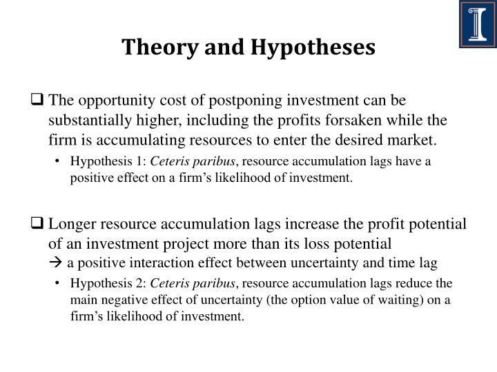 Theory and hypotheses