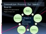 innovation process for smart boards