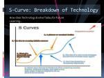 s curve breakdown of technology
