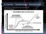 s curve technology innovation