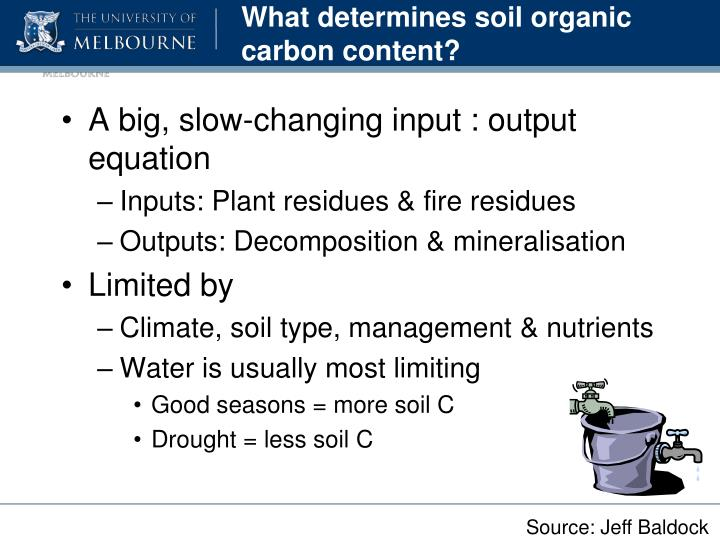 What determines soil organic carbon content?